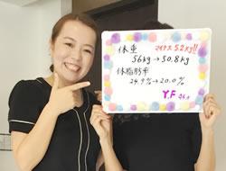 松戸市 Y.Fさん 44歳
